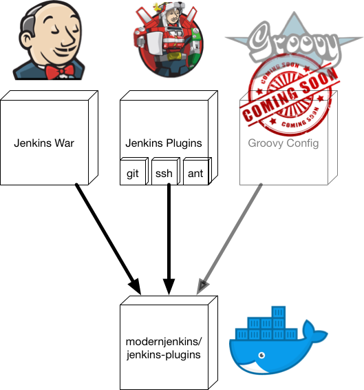 Jenkins Plugins Contents